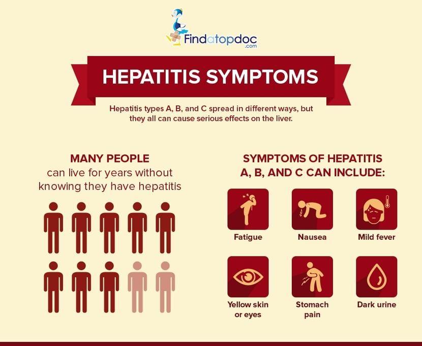 ízületi fájdalom és hepatitis c)