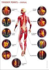 kezelés myalgia arthrosis)