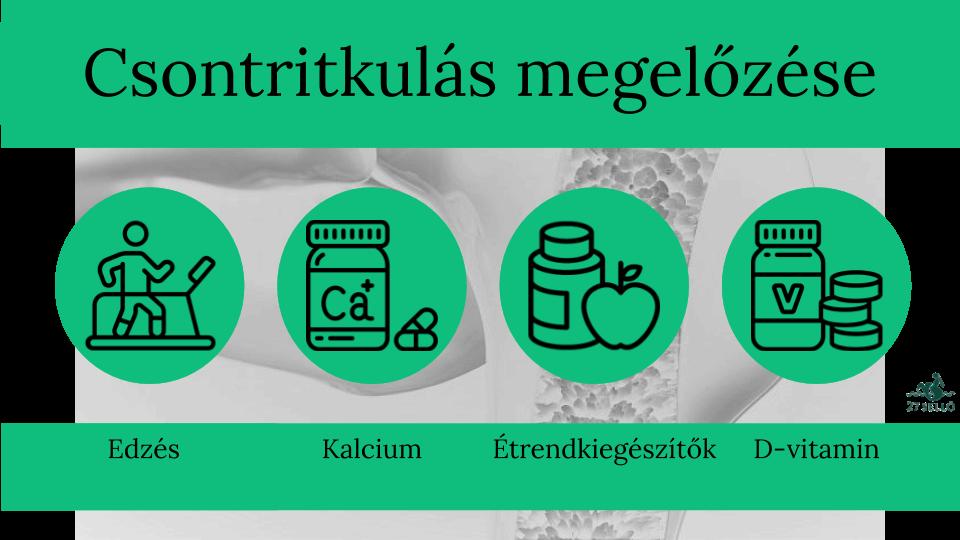Csontritkulás / osteoporosis – .: seovizsgalat.hu :. Emberi test INFRA vizsgálata