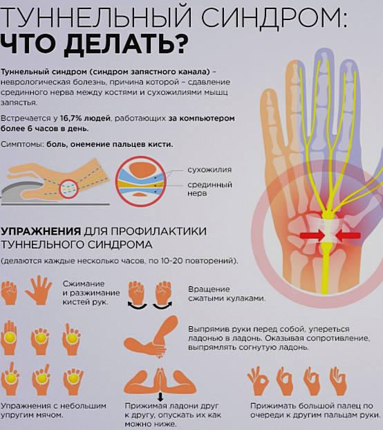 nagyon fáj a könyökízületek zsibbadt kezek)