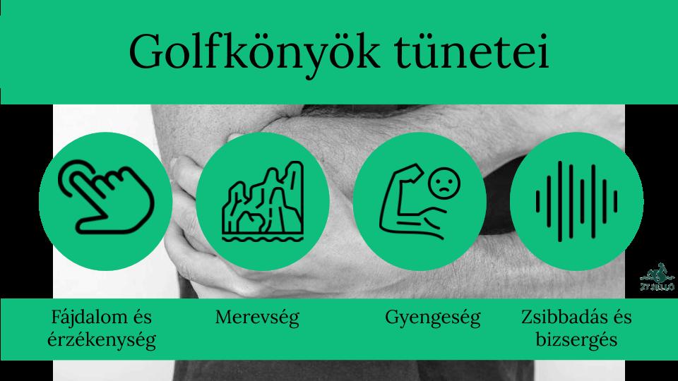 Golfkönyök 5 oka, 4 tünete, 12 kezelési módja [teljes útmutató] - 27 Sellő