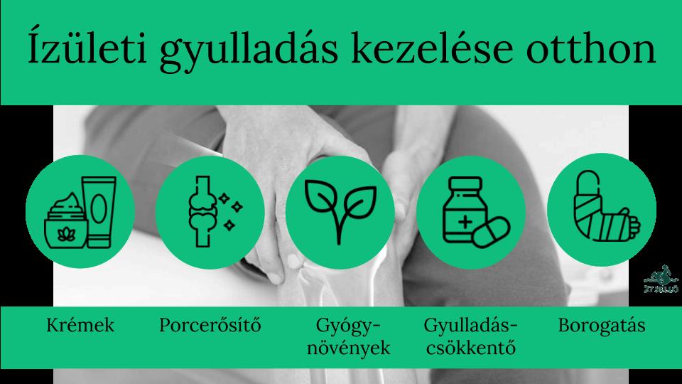 a lábak ízületeinek betegségei és kezelése