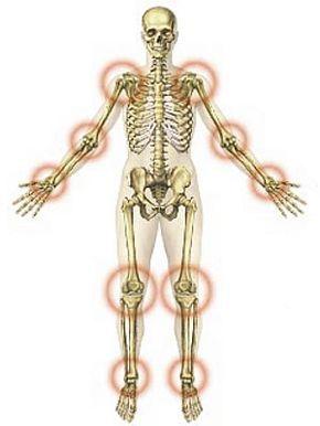 ízületi fájdalom megfelelő kezelése