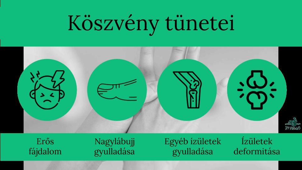 ízületi fájdalom esetén hasznos enni)