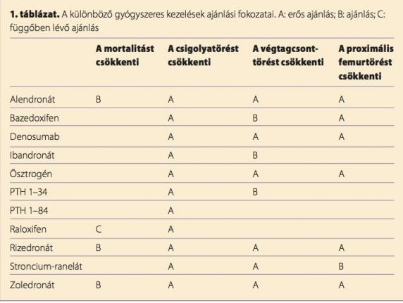 térdízület kezelése rheumatoid polyarthritis a cukorbetegség ízületi fájdalmainak szövődményei