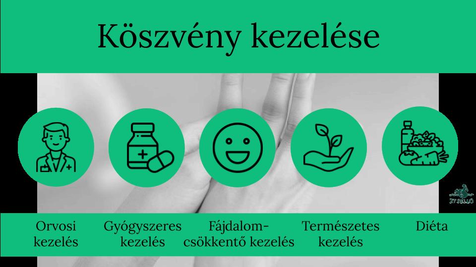 nanoplasztikus ízületi kezelés)