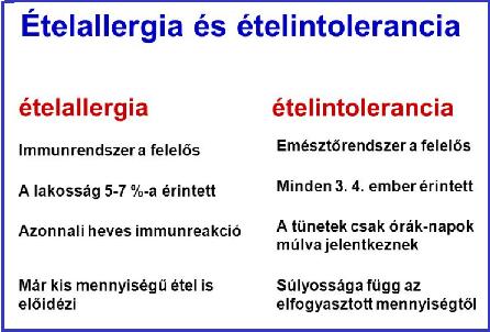 ízületi anyagcsere-betegség laboratórium)