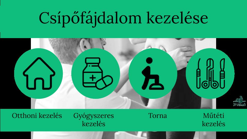 csípőízületi szakadás tünetek kezelése)