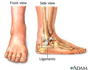 elsősegély a boka sérülése esetén