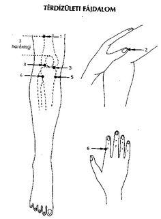 akupresszúra ízületi fájdalom esetén)