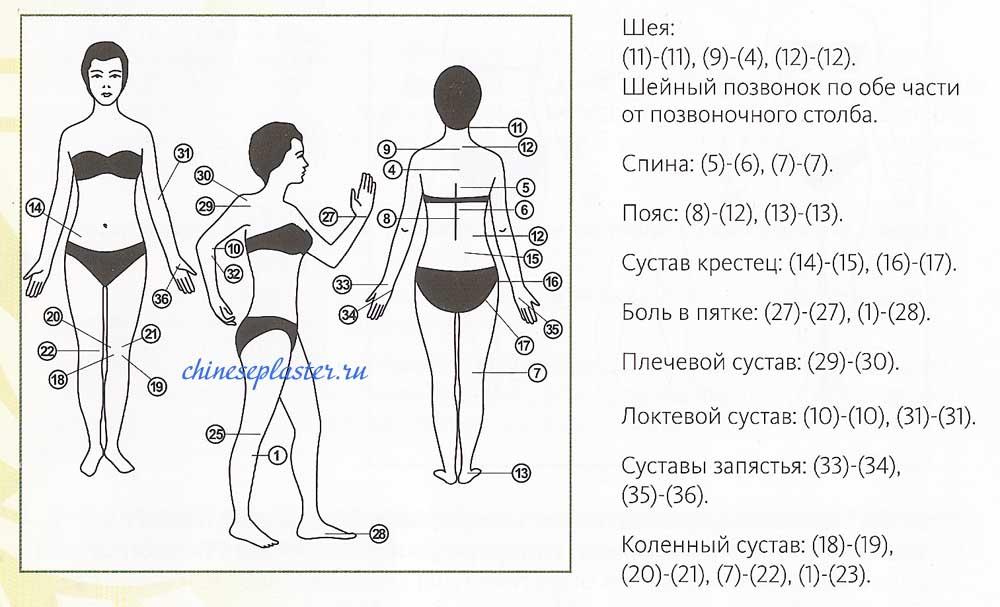 láb olaj recept ízületi fájdalmak térdízületi fájdalmat okozhatnak