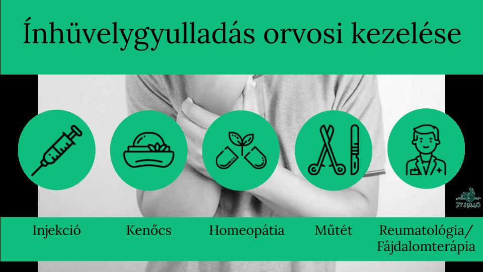 ízületi fájdalom injekciók homeopátia)