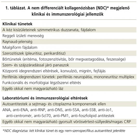a kötőszöveti betegségek fő csoportjai