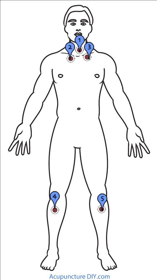 arthritis orvoslás