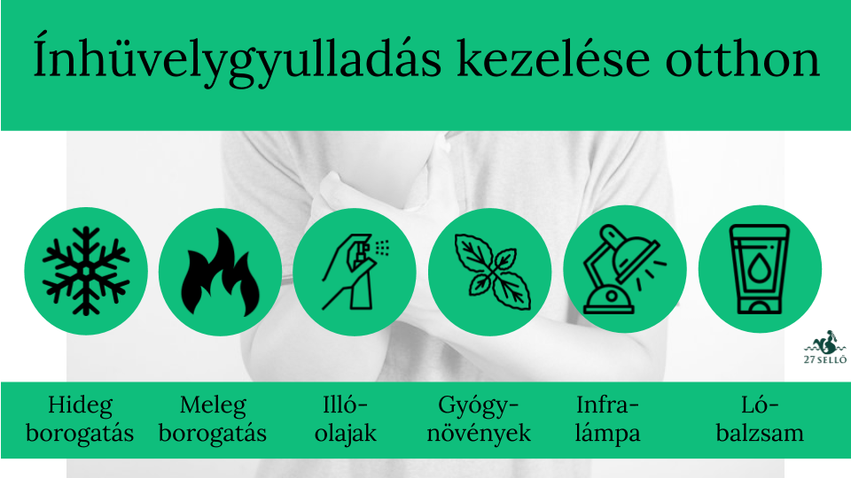 az ujjízület kezelése szinovitisz)