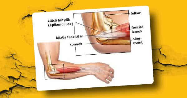 váll-ínkárosodás tünetei fájdalom a boka lábainak ízületeiben