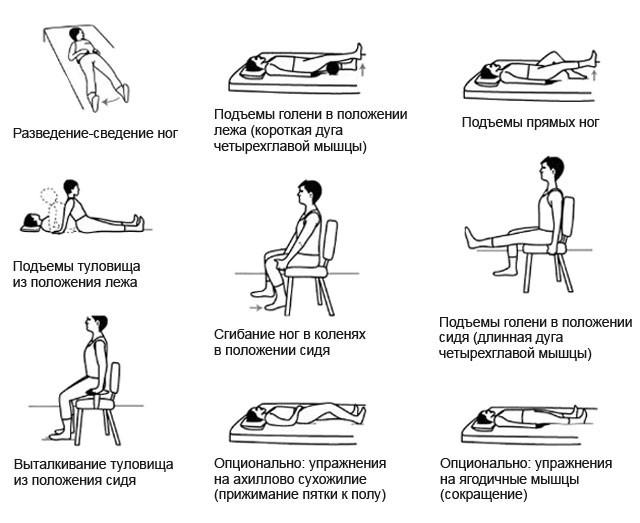 ízületi fájdalmak a láb kanyarjában éles rövid távú ízületi fájdalom