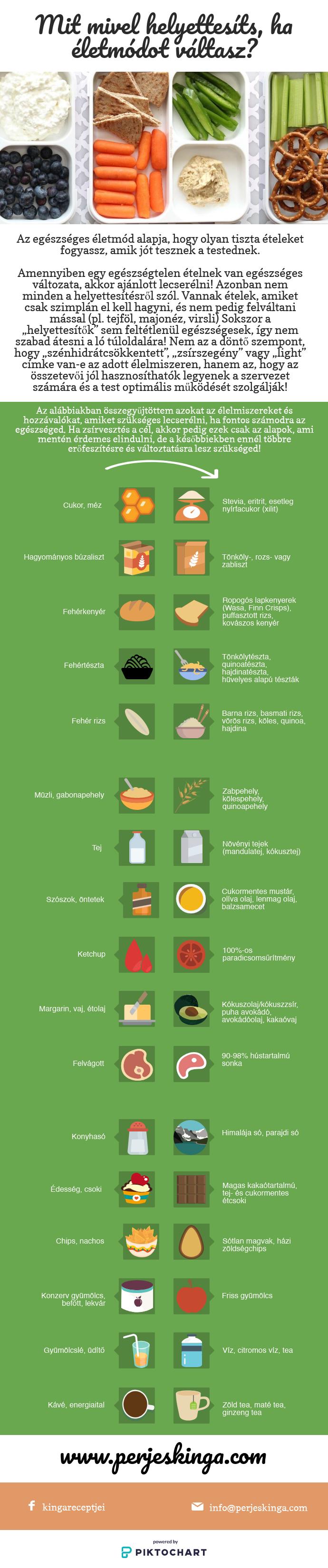 enni rizst ízületi fájdalom miatt)
