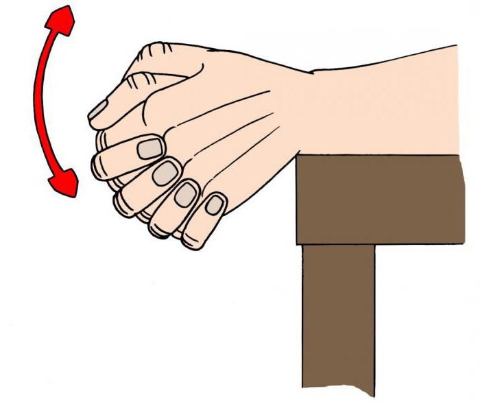 Az ujjak ízületi gyulladásának első tünetei, megelőzése és kezelése