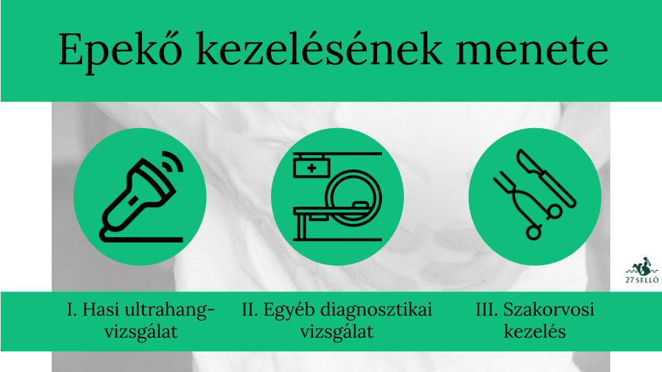 közös kezelés az eperől)