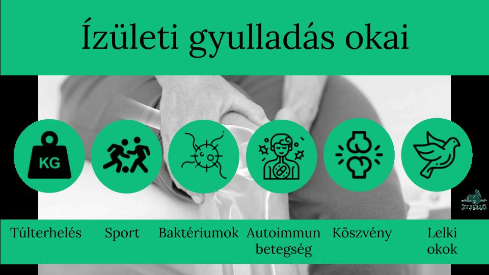 gyulladásgátló ízületi fájdalmak esetén)