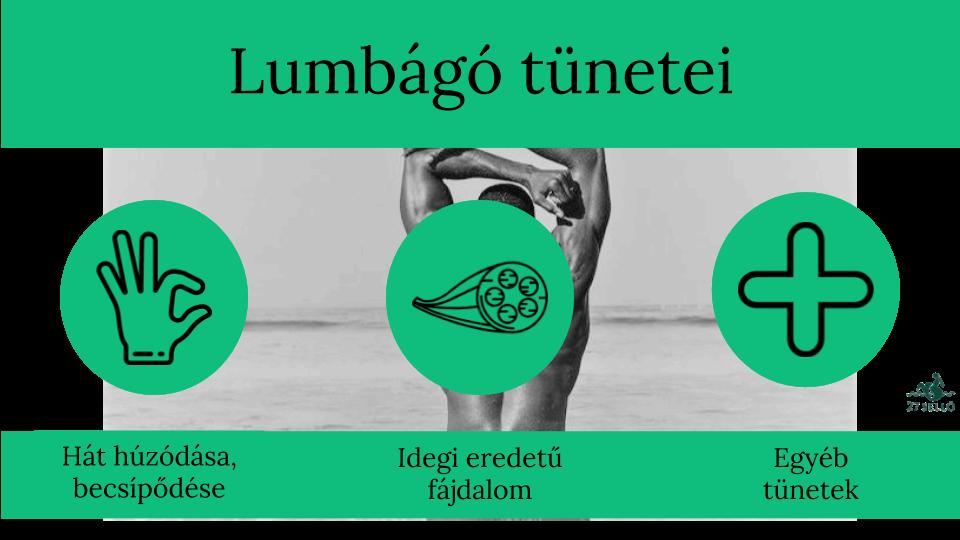 hogyan lehet kezelni a csípőízület lumbago-ját)