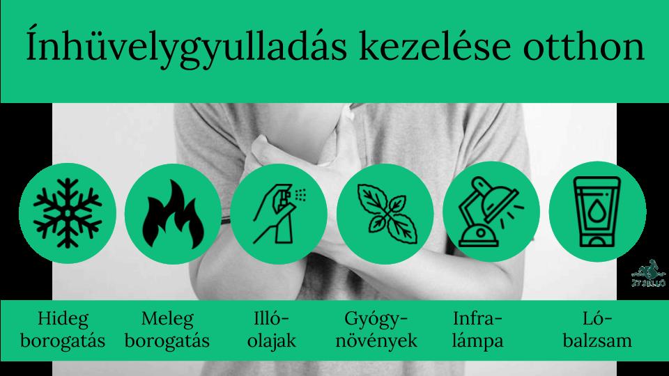 ízületek perifériás ízületi gyulladása