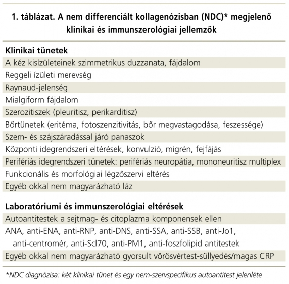 szisztémás ízületi betegség)