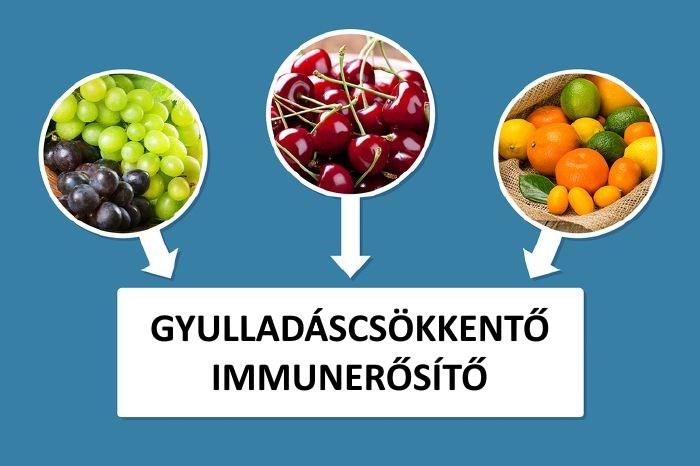 ízületi vitaminok fájdalom esetén)