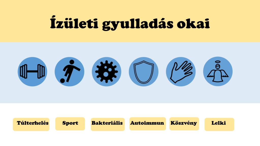 az autoimmun ízületi gyulladás kezelése)