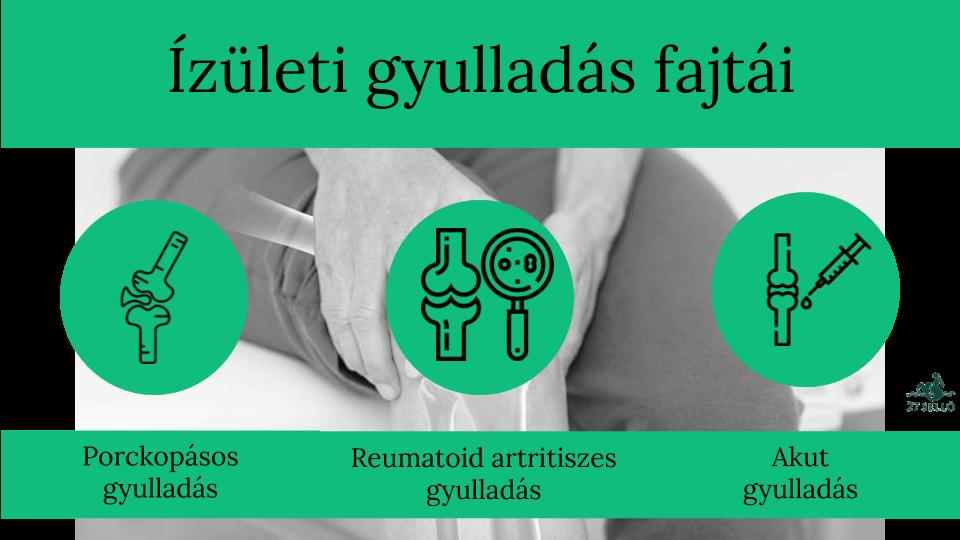 a térd ízületi gyulladását kezeljük