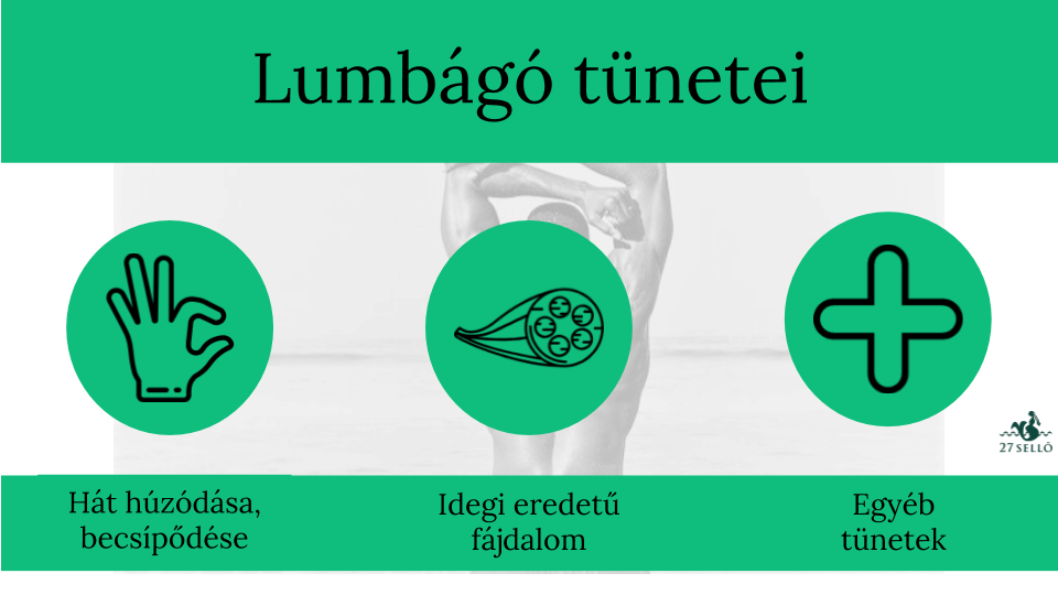 hogyan lehet kezelni a csípőízület lumbago-ját